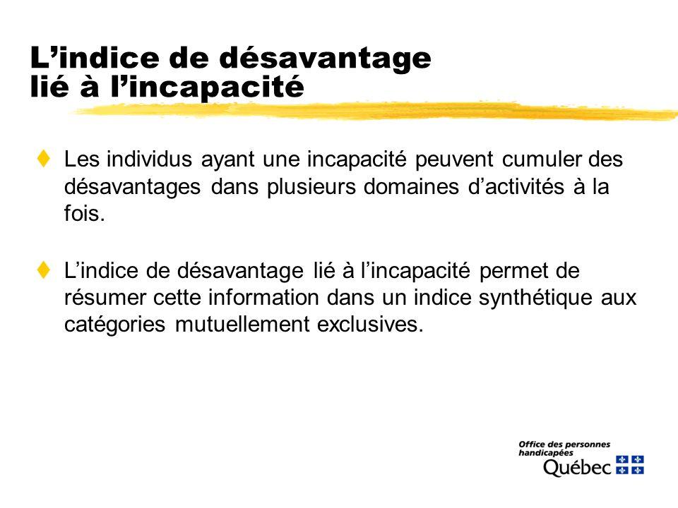 Lindice de désavantage lié à lincapacité tLes individus ayant une incapacité peuvent cumuler des désavantages dans plusieurs domaines dactivités à la fois.