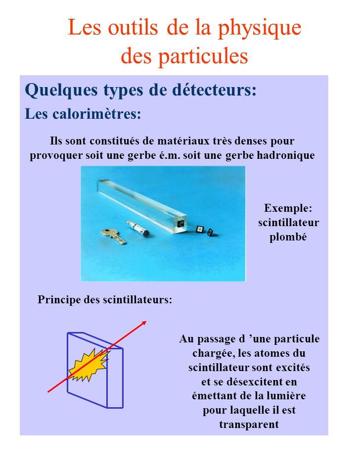 Les outils de la physique des particules Quelques types de détecteurs: Les calorimètres: Ils sont constitués de matériaux très denses pour provoquer soit une gerbe é.m.