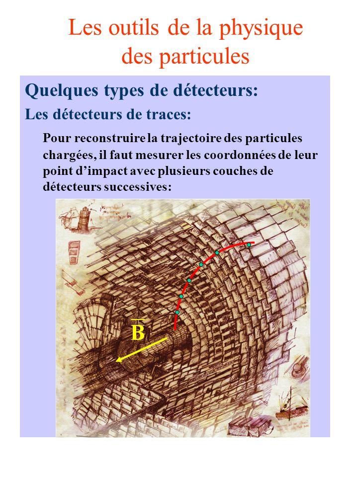 Les outils de la physique des particules Quelques types de détecteurs: Les détecteurs de traces: Pour reconstruire la trajectoire des particules chargées, il faut mesurer les coordonnées de leur point dimpact avec plusieurs couches de détecteurs successives: