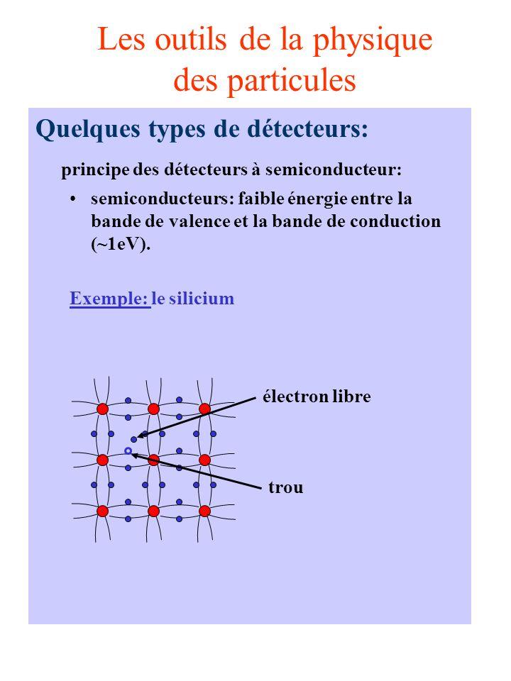 Les outils de la physique des particules Quelques types de détecteurs: principe des détecteurs à semiconducteur: semiconducteurs: faible énergie entre la bande de valence et la bande de conduction (~1eV).