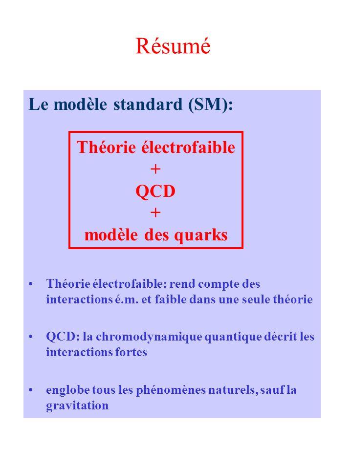 Résumé Le modèle standard (SM): Théorie électrofaible: rend compte des interactions é.m.