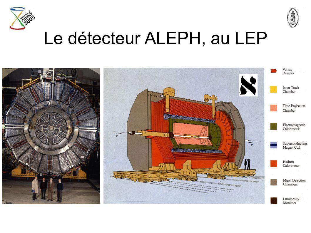 Le détecteur ALEPH, au LEP