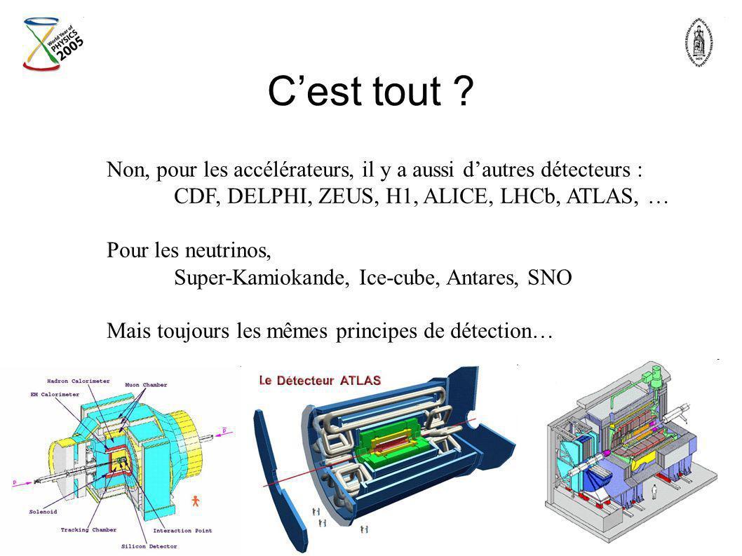 Cest tout ? Non, pour les accélérateurs, il y a aussi dautres détecteurs : CDF, DELPHI, ZEUS, H1, ALICE, LHCb, ATLAS, … Pour les neutrinos, Super-Kami