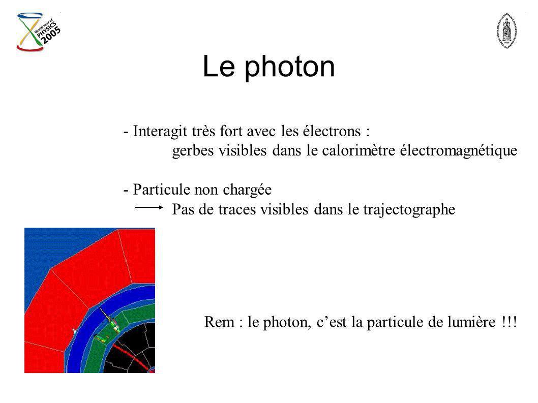 Le photon - Interagit très fort avec les électrons : gerbes visibles dans le calorimètre électromagnétique - Particule non chargée Pas de traces visib