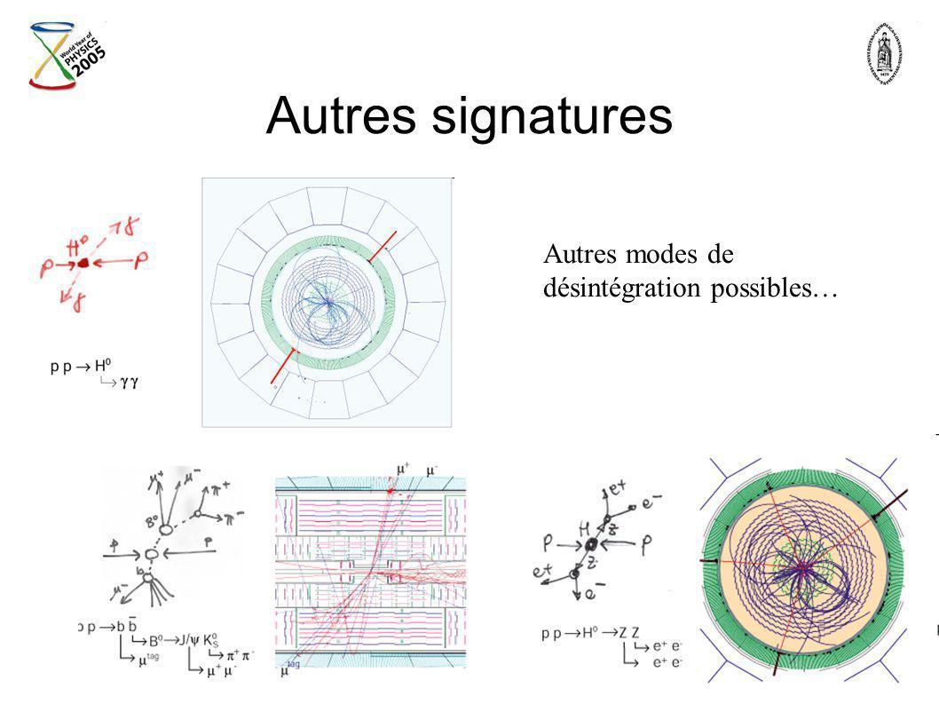 Autres signatures Autres modes de désintégration possibles…