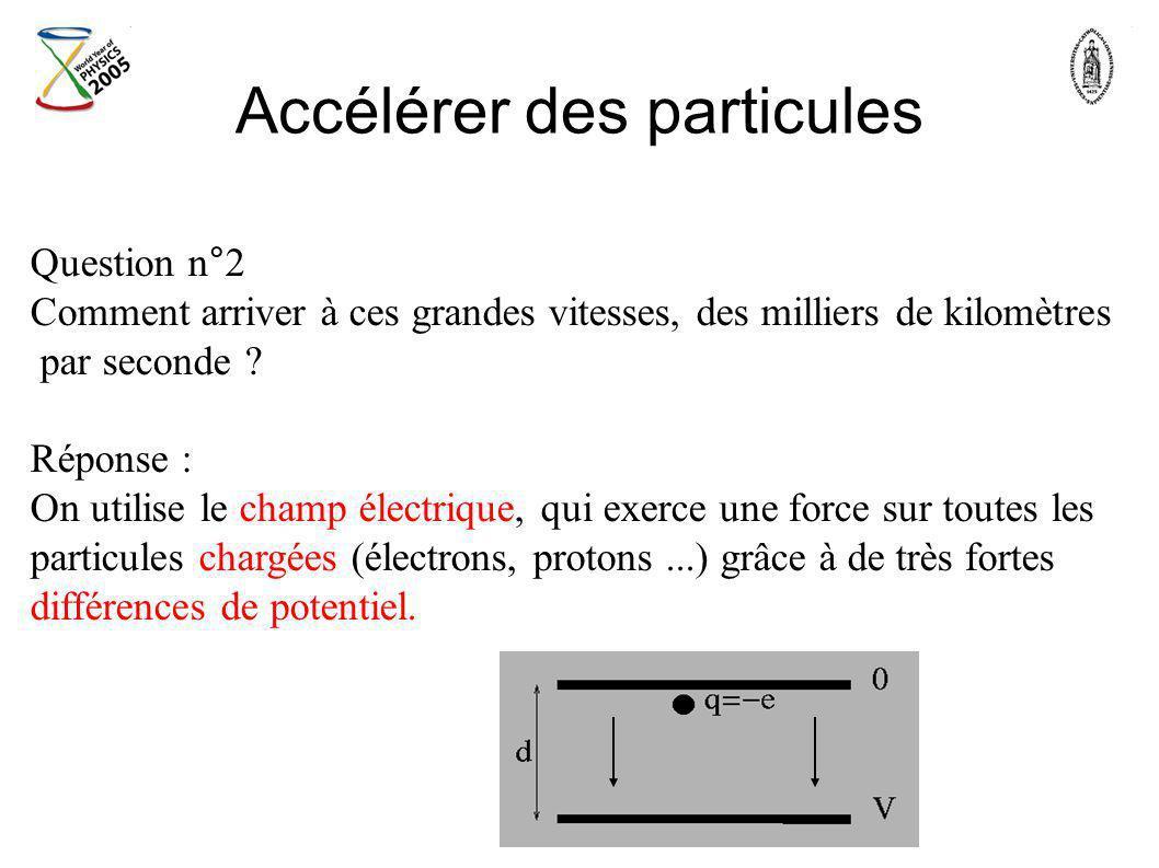 Accélérer des particules Question n°2 Comment arriver à ces grandes vitesses, des milliers de kilomètres par seconde ? Réponse : On utilise le champ é