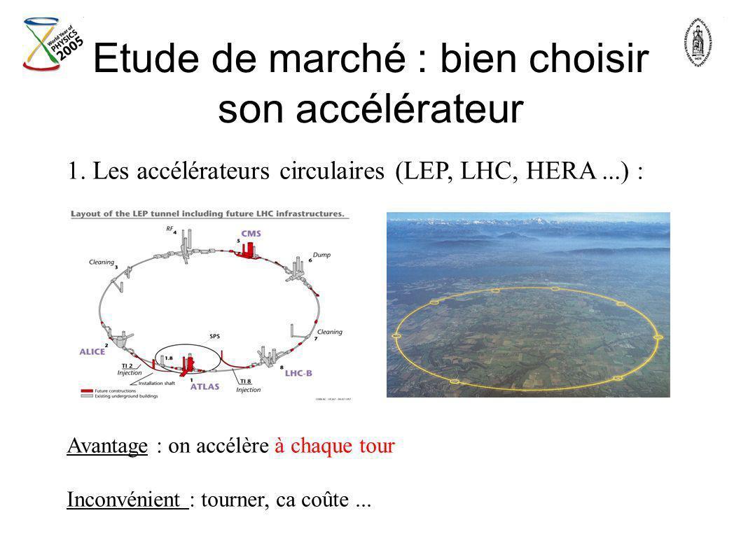 Etude de marché : bien choisir son accélérateur 1. Les accélérateurs circulaires (LEP, LHC, HERA...) : Avantage : on accélère à chaque tour Inconvénie