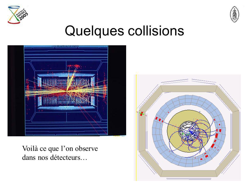 Quelques collisions Voilà ce que lon observe dans nos détecteurs…