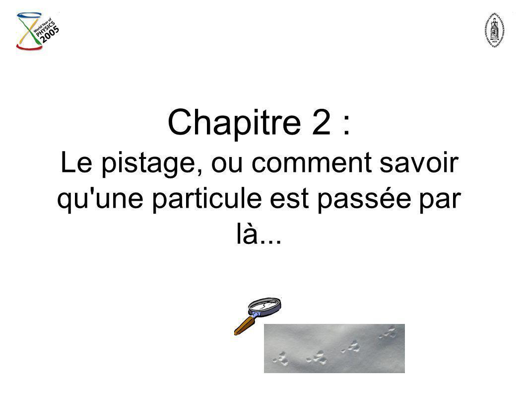 Chapitre 2 : Le pistage, ou comment savoir qu'une particule est passée par là...