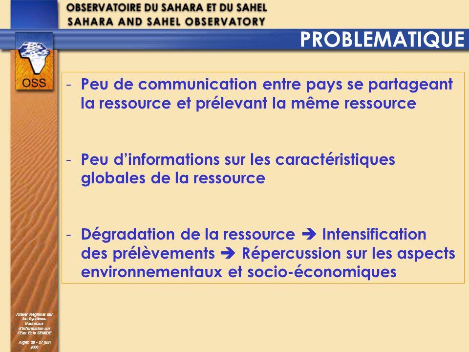 Atelier Régional sur les Systèmes Nationaux dInformation sur lEau Et le SEMIDE Alger, 26 - 27 juin 2006 PROBLEMATIQUE - Peu de communication entre pay