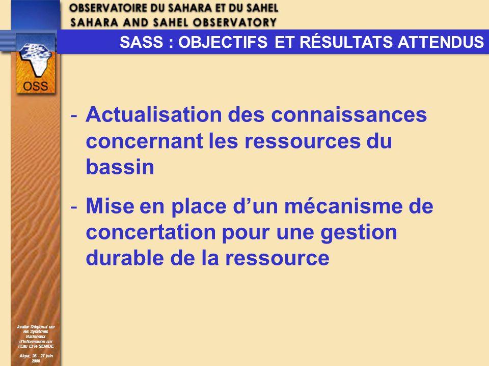 Atelier Régional sur les Systèmes Nationaux dInformation sur lEau Et le SEMIDE Alger, 26 - 27 juin 2006 SASS : OBJECTIFS ET RÉSULTATS ATTENDUS -Actual