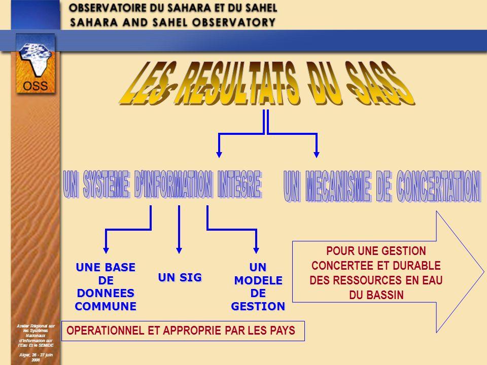 Atelier Régional sur les Systèmes Nationaux dInformation sur lEau Et le SEMIDE Alger, 26 - 27 juin 2006 UNE BASE DE DONNEES COMMUNE UN SIG UN MODELE D