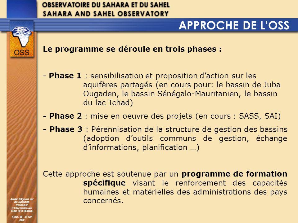 Atelier Régional sur les Systèmes Nationaux dInformation sur lEau Et le SEMIDE Alger, 26 - 27 juin 2006 Le programme se déroule en trois phases : - Ph