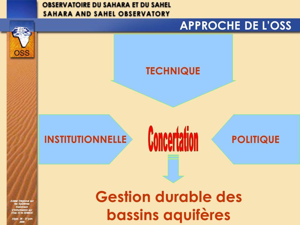 Atelier Régional sur les Systèmes Nationaux dInformation sur lEau Et le SEMIDE Alger, 26 - 27 juin 2006 Gestion durable des bassins aquifères TECHNIQU