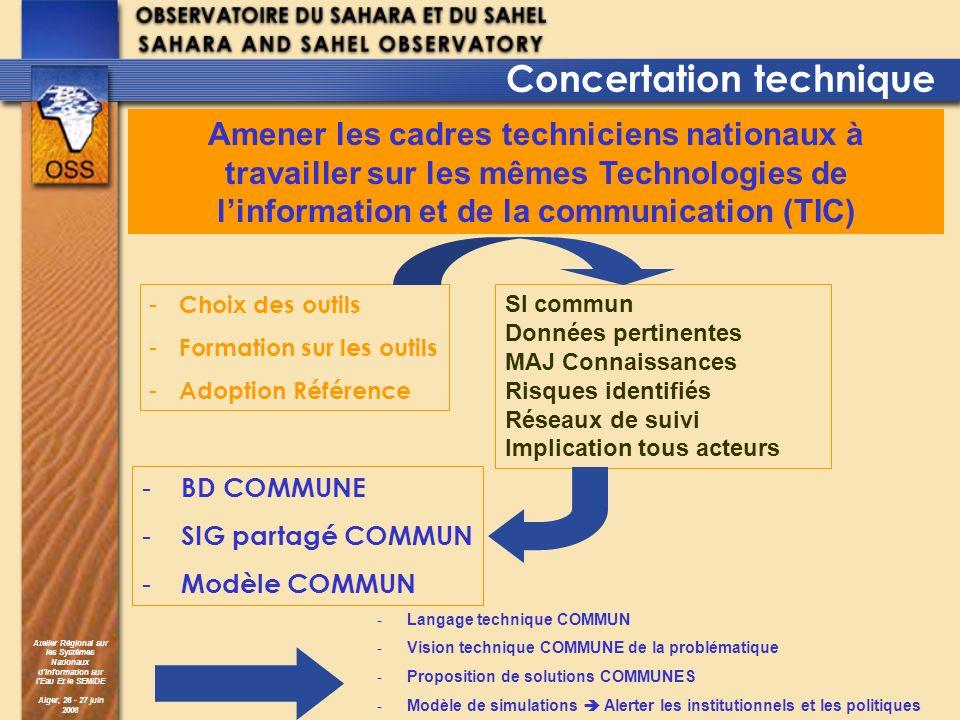 Atelier Régional sur les Systèmes Nationaux dInformation sur lEau Et le SEMIDE Alger, 26 - 27 juin 2006 Concertation technique Amener les cadres techn