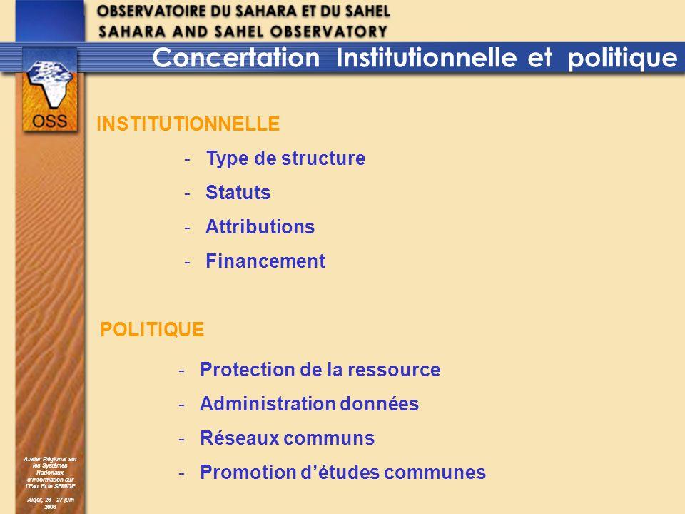 Atelier Régional sur les Systèmes Nationaux dInformation sur lEau Et le SEMIDE Alger, 26 - 27 juin 2006 Concertation Institutionnelle et politique -Ty