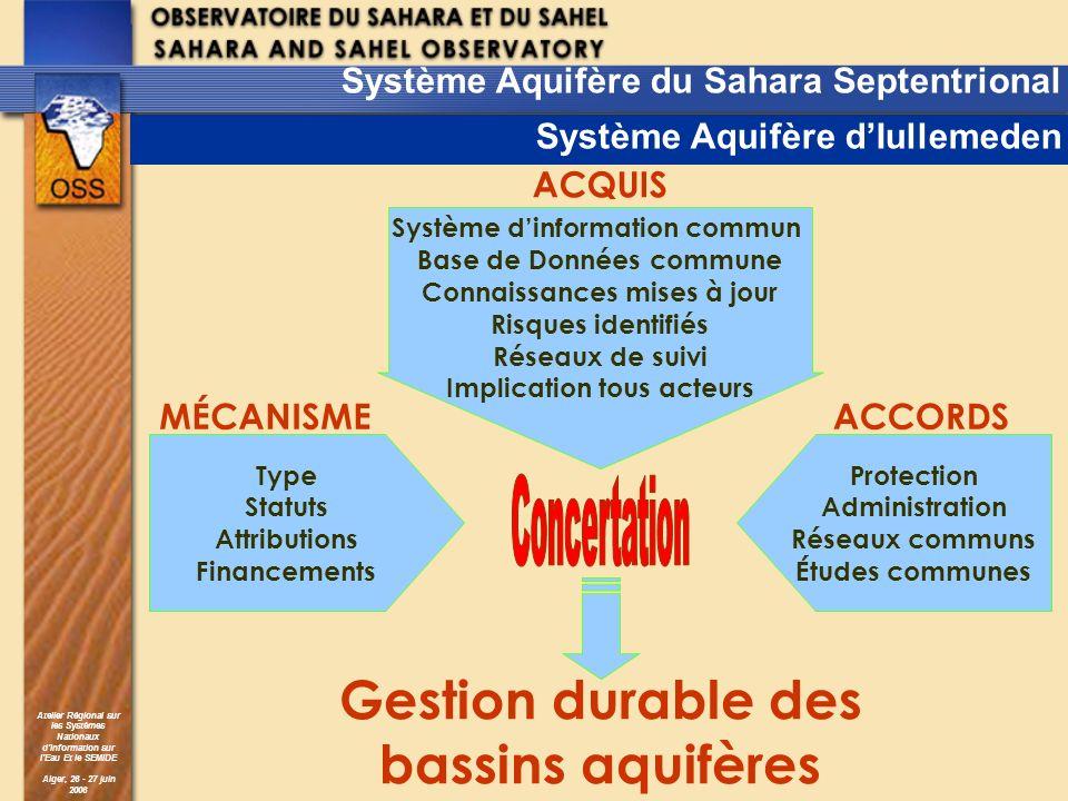 Atelier Régional sur les Systèmes Nationaux dInformation sur lEau Et le SEMIDE Alger, 26 - 27 juin 2006 Gestion durable des bassins aquifères ACQUIS A