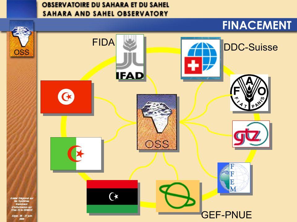 Atelier Régional sur les Systèmes Nationaux dInformation sur lEau Et le SEMIDE Alger, 26 - 27 juin 2006 FINACEMENT DDC-Suisse FIDA GEF-PNUE