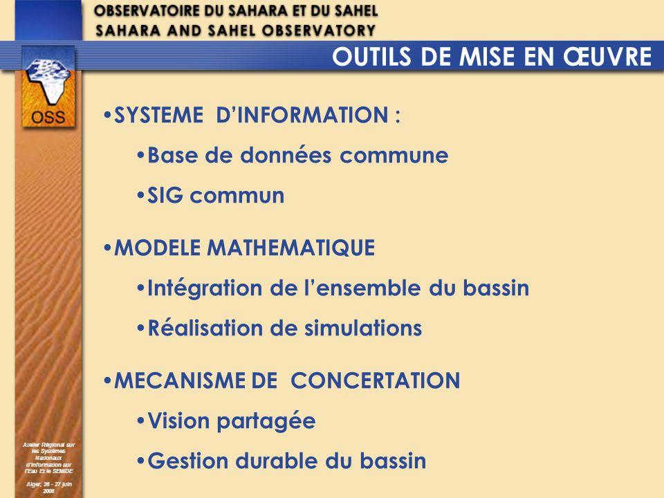 Atelier Régional sur les Systèmes Nationaux dInformation sur lEau Et le SEMIDE Alger, 26 - 27 juin 2006 OUTILS DE MISE EN ŒUVRE SYSTEME DINFORMATION :