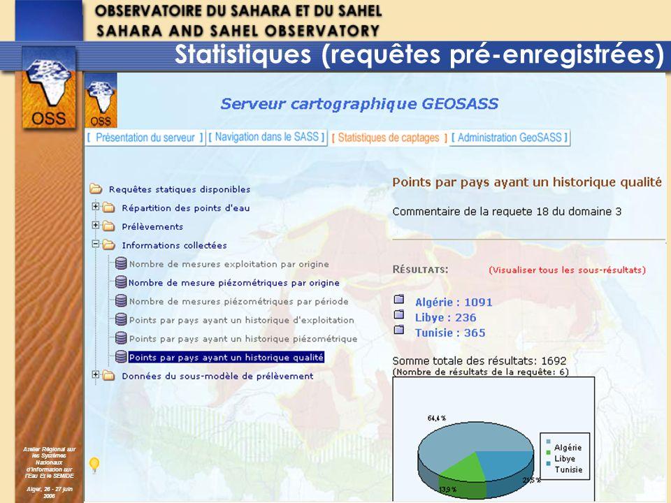 Atelier Régional sur les Systèmes Nationaux dInformation sur lEau Et le SEMIDE Alger, 26 - 27 juin 2006 Statistiques (requêtes pré-enregistrées)