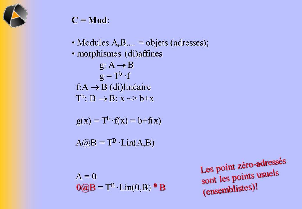 C = Mod: Modules A,B,... = objets (adresses); Modules A,B,... = objets (adresses); morphismes (di)affines g: A B g = T b ·f morphismes (di)affines g: