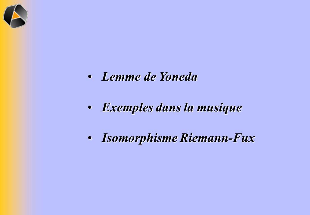 Lemme de YonedaLemme de Yoneda Exemples dans la musiqueExemples dans la musique Isomorphisme Riemann-FuxIsomorphisme Riemann-Fux