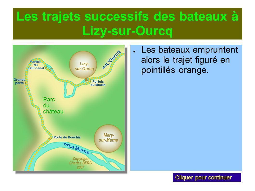Les trajets successifs des bateaux à Lizy-sur-Ourcq Les bateaux empruntent alors le trajet figuré en pointillés orange.