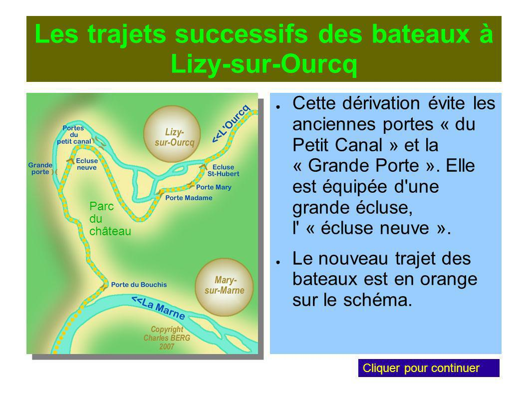 Les trajets successifs des bateaux à Lizy-sur-Ourcq Cette dérivation évite les anciennes portes « du Petit Canal » et la « Grande Porte ».