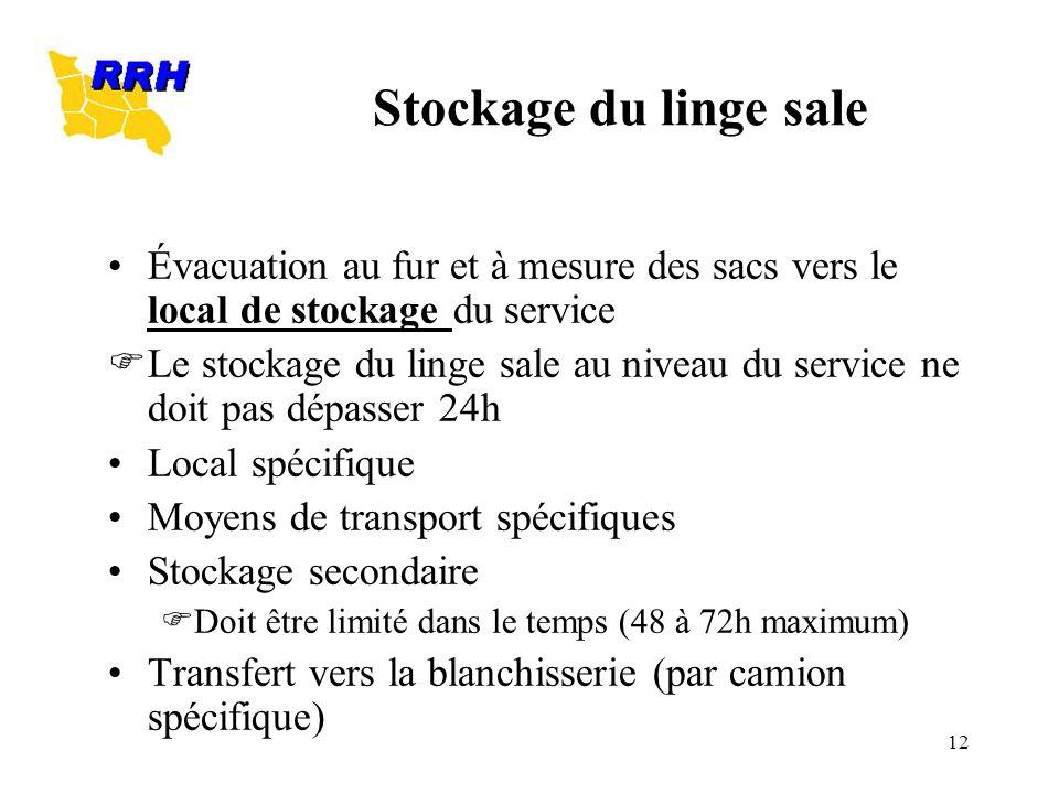 12 Stockage du linge sale Évacuation au fur et à mesure des sacs vers le local de stockage du service Le stockage du linge sale au niveau du service n