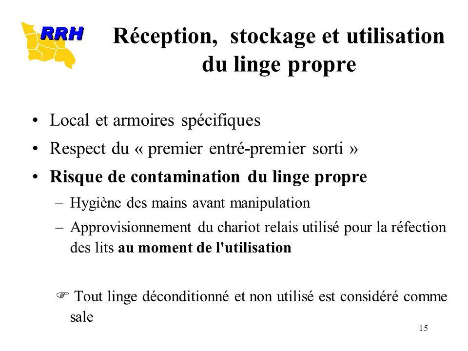 15 Réception, stockage et utilisation du linge propre Local et armoires spécifiques Respect du « premier entré-premier sorti » Risque de contamination