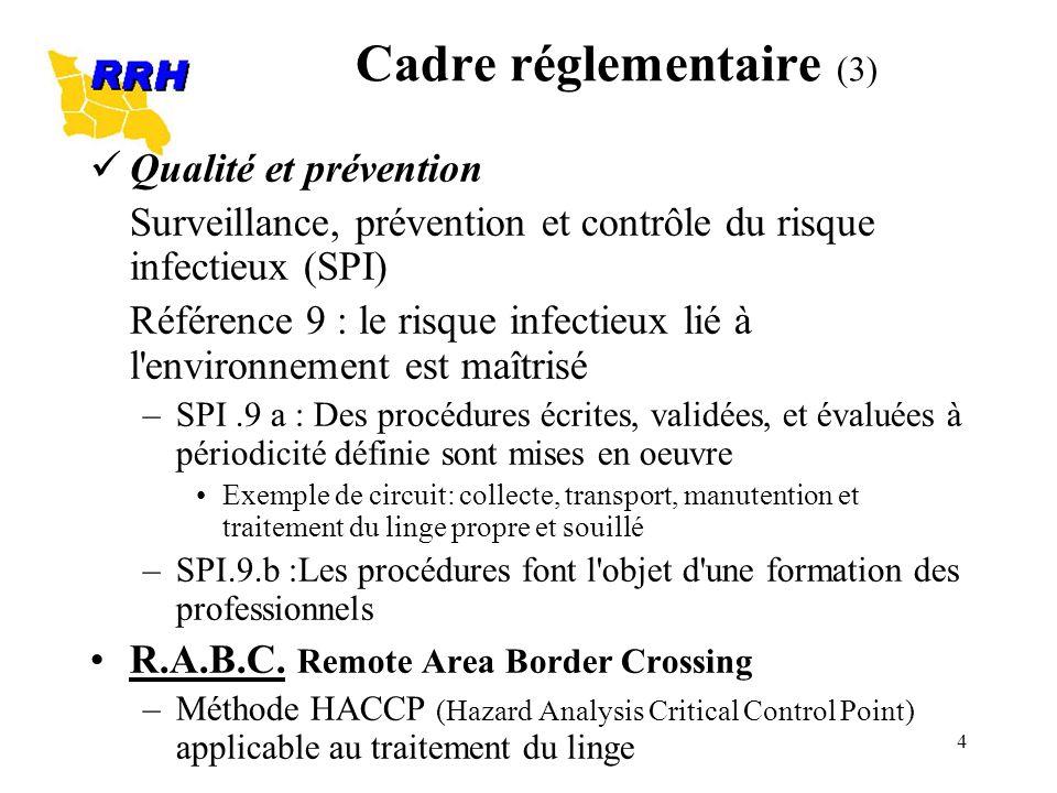 4 Qualité et prévention Surveillance, prévention et contrôle du risque infectieux (SPI) Référence 9 : le risque infectieux lié à l'environnement est m