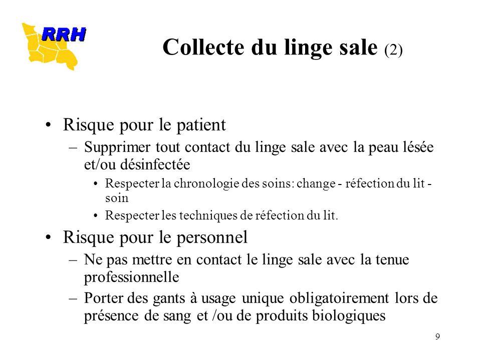 9 Collecte du linge sale (2) Risque pour le patient –Supprimer tout contact du linge sale avec la peau lésée et/ou désinfectée Respecter la chronologi