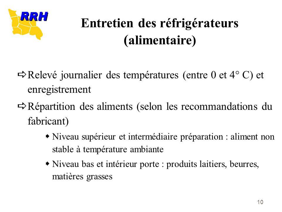 10 Relevé journalier des températures (entre 0 et 4° C) et enregistrement Répartition des aliments (selon les recommandations du fabricant) Niveau sup