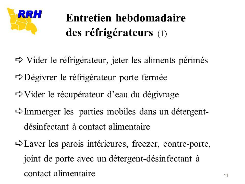 11 Vider le réfrigérateur, jeter les aliments périmés Dégivrer le réfrigérateur porte fermée Vider le récupérateur deau du dégivrage Immerger les part