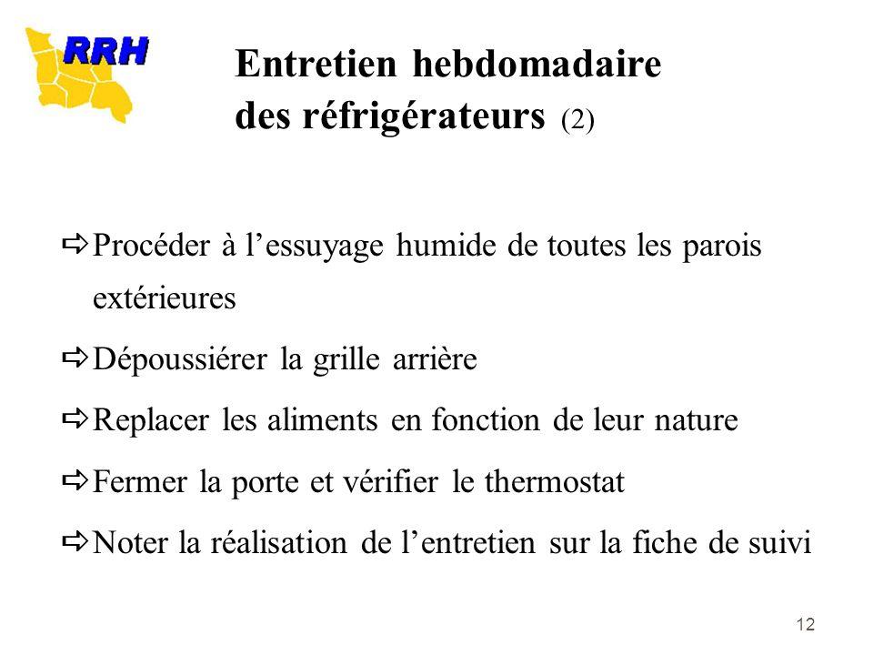 12 Procéder à lessuyage humide de toutes les parois extérieures Dépoussiérer la grille arrière Replacer les aliments en fonction de leur nature Fermer