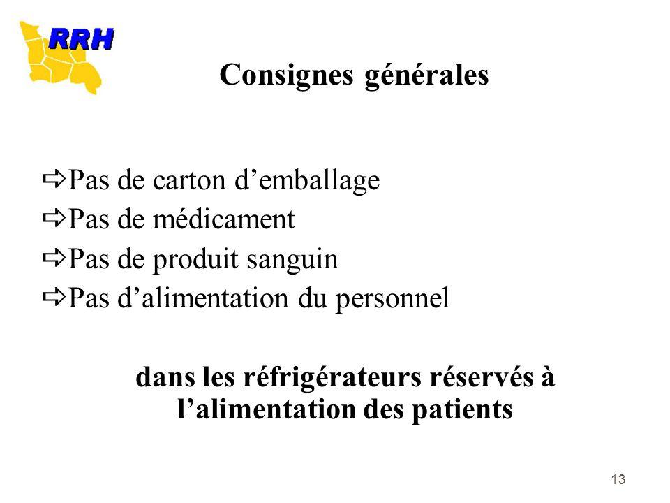13 Pas de carton demballage Pas de médicament Pas de produit sanguin Pas dalimentation du personnel dans les réfrigérateurs réservés à lalimentation d