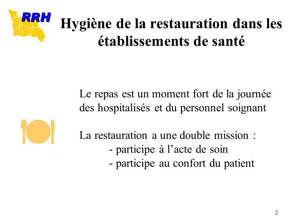 2 Le repas est un moment fort de la journée des hospitalisés et du personnel soignant La restauration a une double mission : - participe à lacte de so