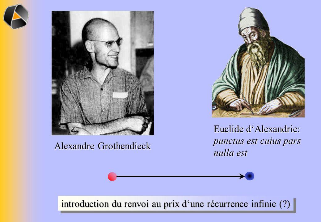 Euclide dAlexandrie: punctus est cuius pars nulla est Alexandre Grothendieck introduction du renvoi au prix dune récurrence infinie ( )