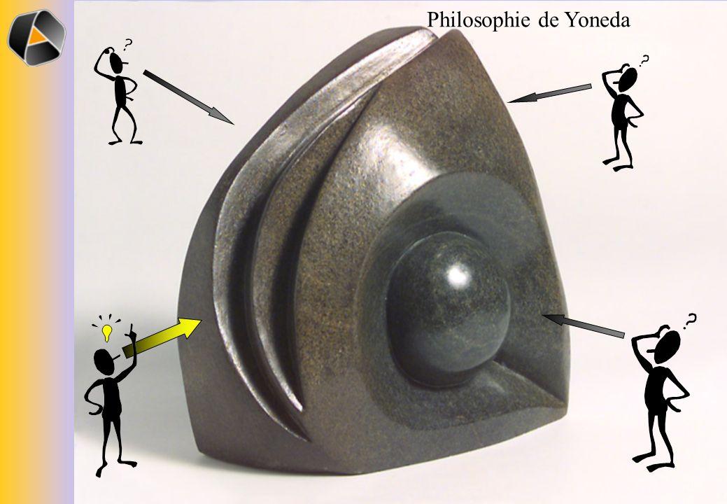 Philosophie de Yoneda