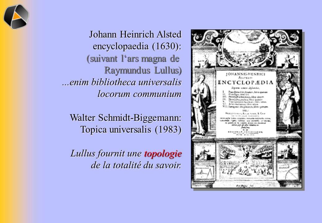 Johann Heinrich Alsted encyclopaedia (1630): (suivant lars magna de Raymundus Lullus)...enim bibliotheca universalis locorum communium Walter Schmidt-Biggemann: Topica universalis (1983) Lullus fournit une topologie de la totalité du savoir.