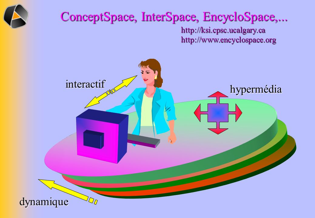 dynamique hypermédia interactif ConceptSpace, InterSpace, EncycloSpace,... http://ksi.cpsc.ucalgary.ca http://www.encyclospace.org