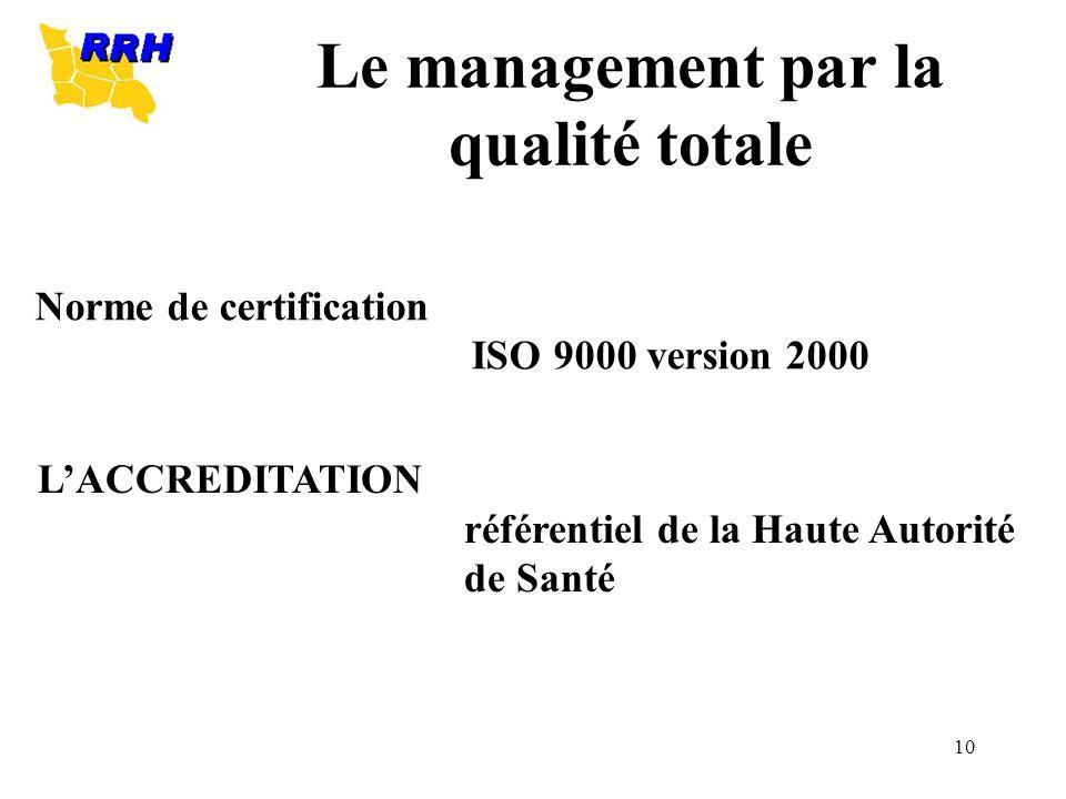 10 Norme de certification ISO 9000 version 2000 LACCREDITATION référentiel de la Haute Autorité de Santé Le management par la qualité totale