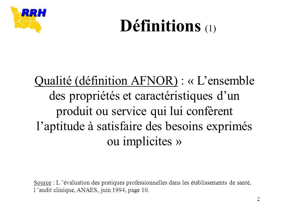 2 Qualité (définition AFNOR) : « Lensemble des propriétés et caractéristiques dun produit ou service qui lui confèrent laptitude à satisfaire des beso