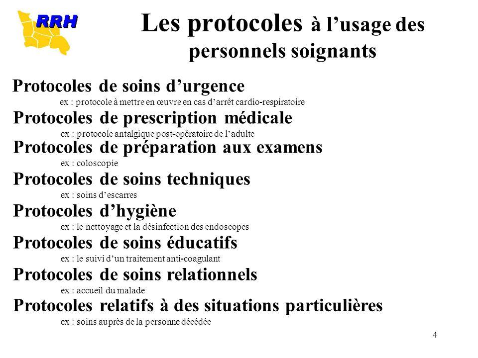 4 Protocoles de soins durgence ex : protocole à mettre en œuvre en cas darrêt cardio-respiratoire Protocoles de prescription médicale ex : protocole a