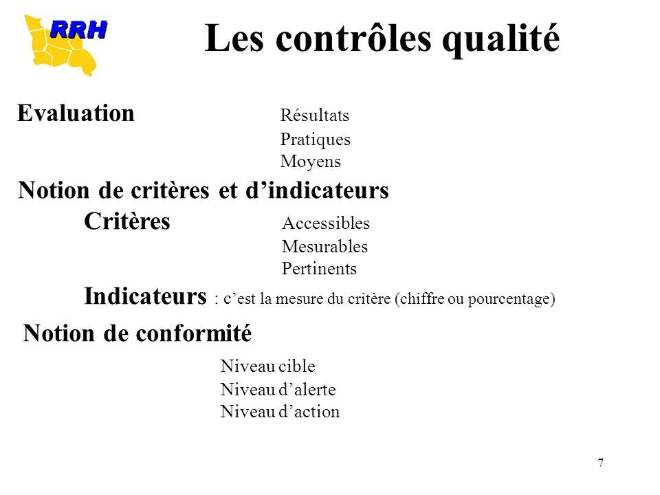 7 Evaluation Résultats Pratiques Moyens Notion de critères et dindicateurs Critères Accessibles Mesurables Pertinents Indicateurs : c est la mesure du