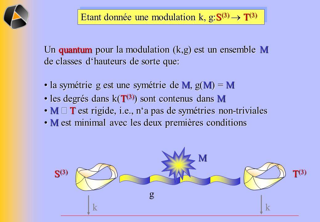 S (3) T (3) kk Etant donnée une modulation k, g:S (3) (3) g M Un quantum pour la modulation (k,g) est un ensemble M de classes dhauteurs de sorte que: la symétrie g est une symétrie de M, g(M) = M la symétrie g est une symétrie de M, g(M) = M les degrés dans k( (3) ) sont contenus dans M les degrés dans k( (3) ) sont contenus dans M M T est rigide, i.e., na pas de symétries non-triviales M T est rigide, i.e., na pas de symétries non-triviales M est minimal avec les deux premières conditions M est minimal avec les deux premières conditions