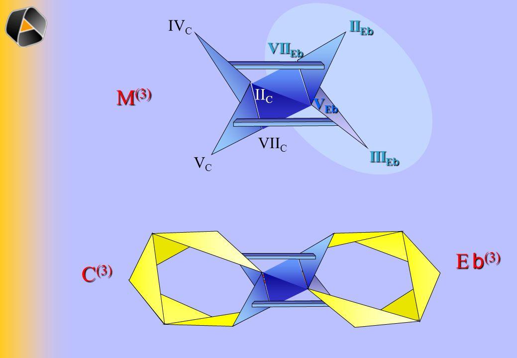 C (3) E b (3) M (3) VEbVEbVEbVEb VII E b II E b III E b VCVC IV C VII C II C