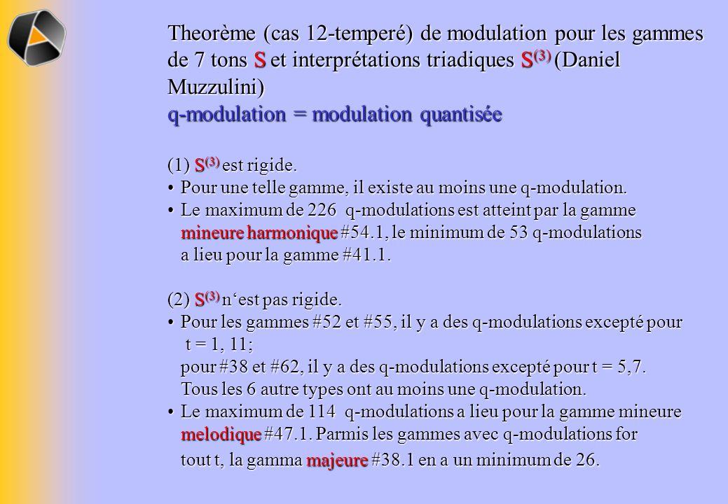 Theorème (cas 12-temperé) de modulation pour les gammes de 7 tons S et interprétations triadiques S (3) (Daniel Muzzulini) q-modulation = modulation quantisée (1) S (3) est rigide.