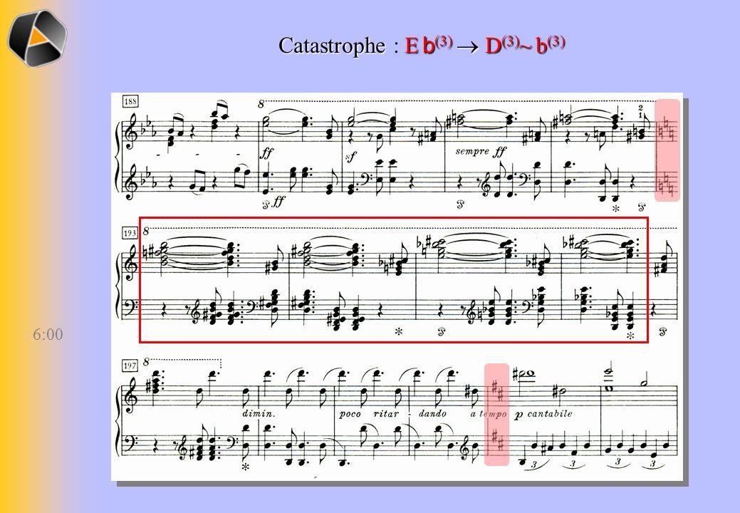 CatastropheE b (3) D (3) ~ b (3) Catastrophe : E b (3) D (3) ~ b (3) 6:00