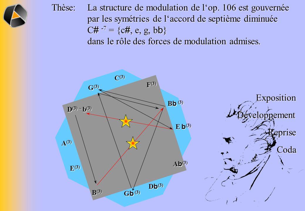 C (3) B b (3) E b (3) D b (3) G b (3) E (3) A (3) G (3) Thèse:La structure de modulation de lop.